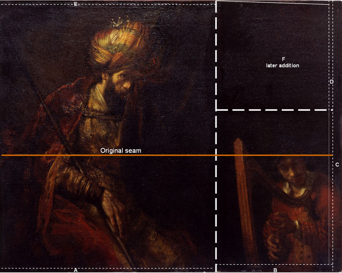 3. Construction of Saul and David. Added strips are labelled A,B,C,D,E and the later insert, F.