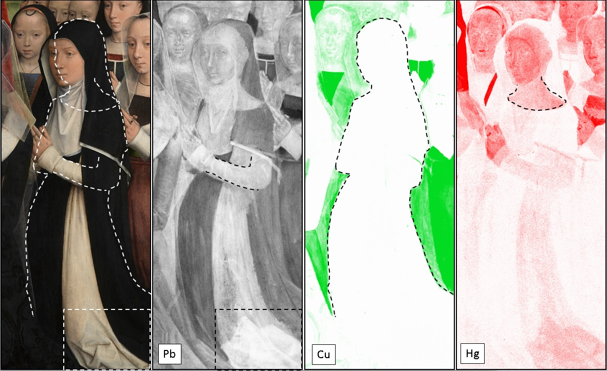 """Results of the MA-XRF scan of a detail of Memling's """"Moreel Triptych"""" (Groeningemuseum, Bruges). The distribution of the elements lead (Pb, in white), copper (Cu, in green) and mercury (Hg) shows that the eldest daughter, who wears a habit, was originally more slender and wore secular clothing that revealed her neck."""